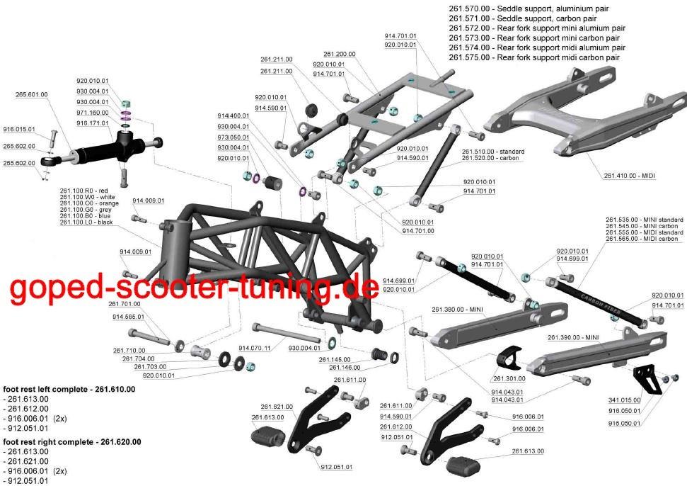 image gallery rm engine